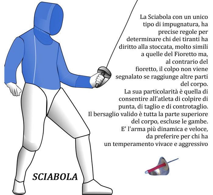Sciabola